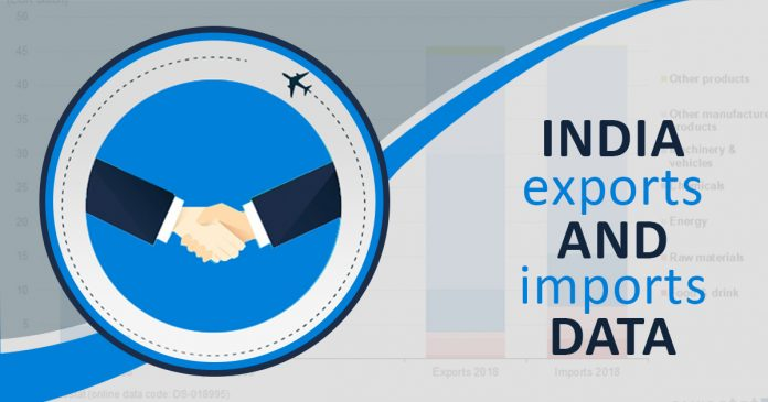 Indian Customs Import Data giving
